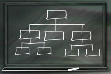 אפיון אתר וורדפרס – איך בונים אפיון נכון?
